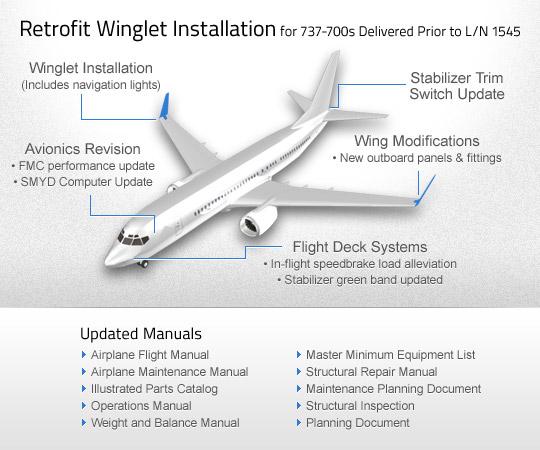 737 700 aviation partners boeing rh aviationpartnersboeing com Boeing 737- 300 Boeing 767 Aircraft