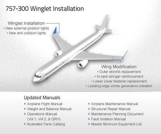 757 300 aviation partners boeing rh aviationpartnersboeing com